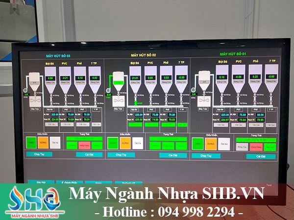 Hệ thống giám sát điều khiển SCADA